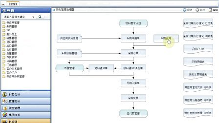 金蝶K3采购管理培训