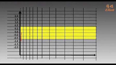 日本爱知时计超声波气体流量计