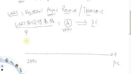 学前班第1课第2.1节_怎么看原理图之协议类接口之UART