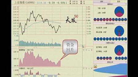 天狼50理财大讲堂(9)盘面资金趋势和背离