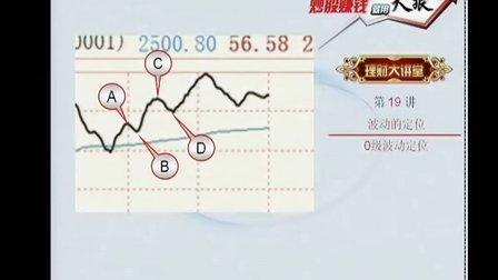 天狼50理财大讲堂(18) 波动的定位