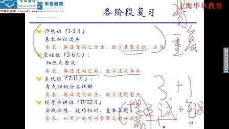 上海华章 2014MBA联考备考数学名师公开课-朱杰公开课