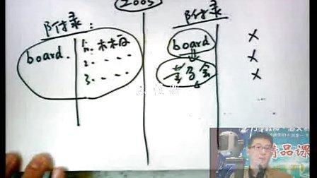 2014海文考研英语基础班词汇李伟 01.avi