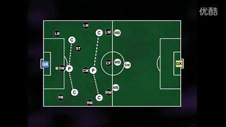 3-4-3 Defensive Shape