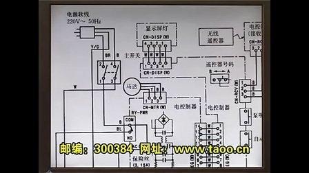 空调维修视频教程(常用空调维修)
