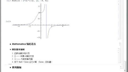Mathematica 实用入门(二):入门方法
