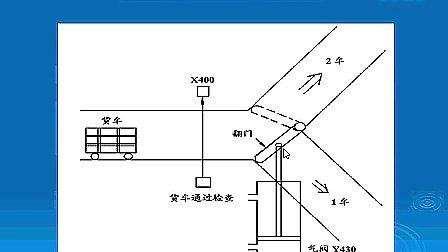 三菱PLC 入门第20讲