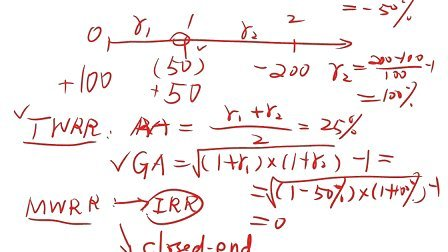 金程教育CFA三级Portfolio收益率计算