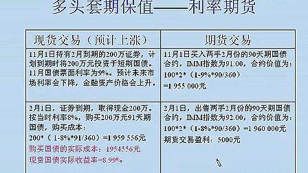 上海交大 证券投资学12