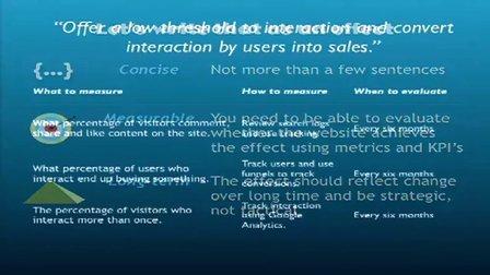 DrupalCon Munich 2012 UX Under Fire   On Communicating the V