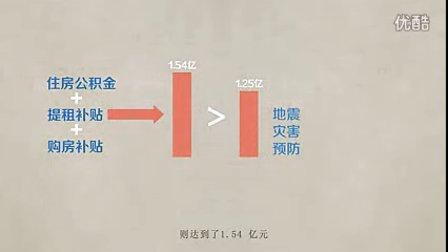 中国地震局在干嘛?