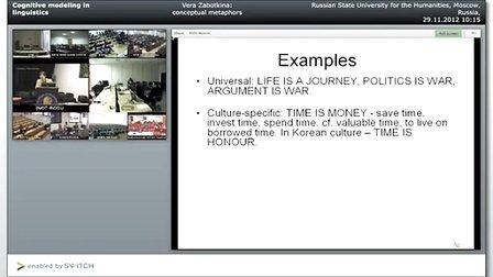 Cognitive modeling in linguistics - conceptual metaphors [SH