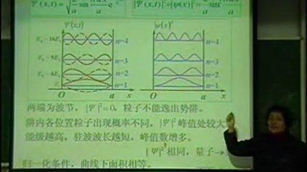 王祖源_量子力学精品课(同济)