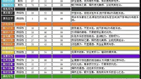 温州 泰顺 奔驰C200全车3M贴膜 3M汽车隔热膜