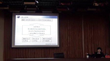 山东工商学院2013-4-27教务处万里学院报告