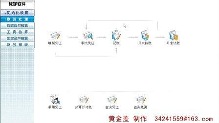 上海会计电算化凭证修改之二 销章红字冲销反过账