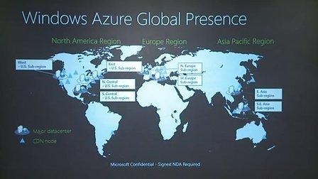 Windows Azure 概览