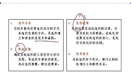 上海交大 公共行政学 34 QQ418...
