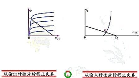 电路电子技术(第34讲)-模电部分