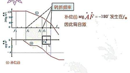 电路电子技术(第58讲)-模电部分