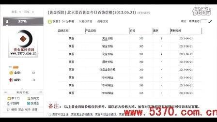 黄金首饰价格今天多少一克(2013年6月21日)