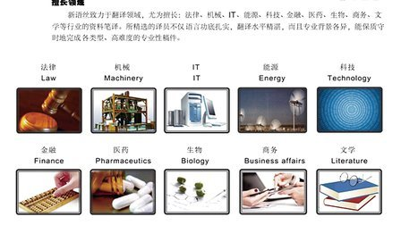 新语丝北京翻译公司(www.synchros.com.cn)