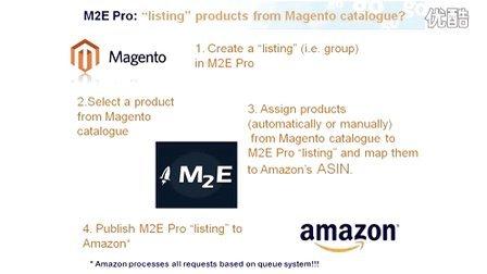 M2E Pro - Amazon-Magento Integration - Listings (HD)