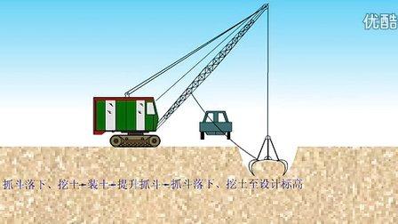 【全套建筑工程施工动画+施工工艺】a抓铲挖土流程