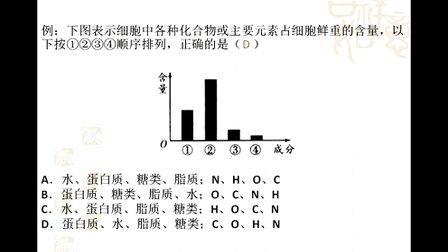 人教版高中生物必修一第二章第一节细胞中的元素和化合物