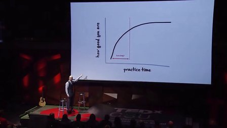 The First 20 Hours -How to Learn Anything Josh Kaufman