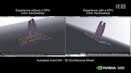 XenDesktop Autodesk AutoCAD- CPU Only vs NVIDIA GRID K2