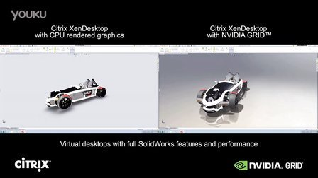 XenDesktop SolidWorks CPU Only vs. GRID K2