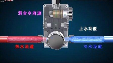 中国太阳能网视频:左右进水(上水功能)太阳能恒温阀 www.tyn.cc
