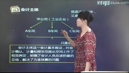 会计基础-会计证从业资格考试辅导视频课程04-会计基本假设