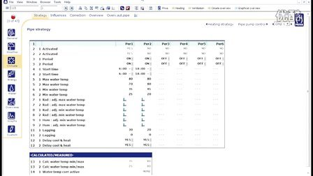 Priva Office Direct update 操作软件