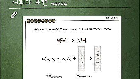"""0005-跟李准基一起学习""""你好,韩国语"""" 第五课 披萨老师"""