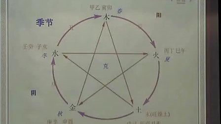 莫亚易经风水研究院2011第二期高级综合班培训视频预览2 标清