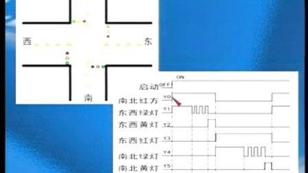plc电路编程,三菱plc与电脑通信,三菱plc通讯模块