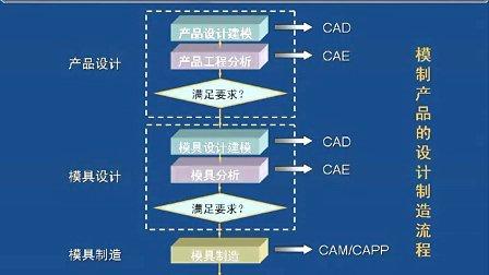 浙江大学 UG NX三维造型技术全套视频教程共32学时 蔡娥01.wmv