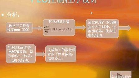 第五讲  应用案例二  步进电机定长运行