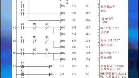 PLC和变频器的连接3