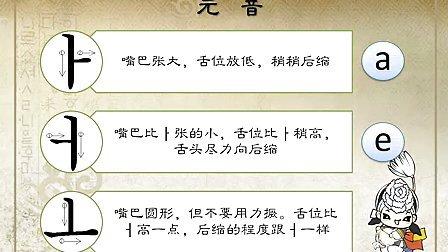 韩语学习第一课:韩语基础入门 韩语基本元音基本辅音