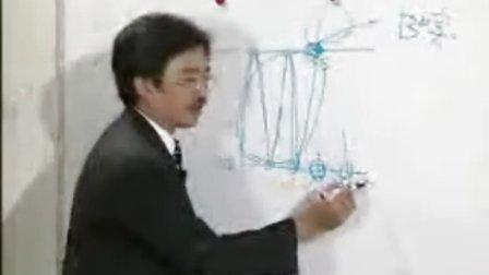 股票技术指标教学VCD,邱一平主讲,共8集 stock5