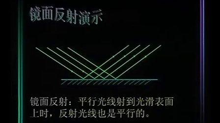 创新教学大赛录像3镜面反射和漫反射(广东)