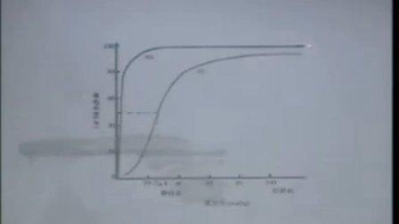 生物化学教学视频05蛋白质的结构与功能4 复旦大学
