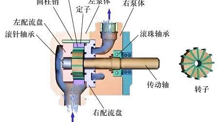 www.xuehi.com_YB型双作用叶片泵