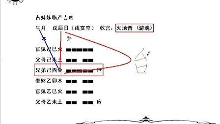 李木南——六爻卦例讲解月建篇008