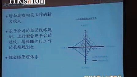 2005年中国人力资源日暨高峰论坛(下)1