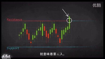 Trading 212 技术分析 —— 如何看图表?