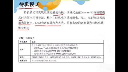 刘洋STM32-基础篇 28. STM32 STM32低功耗工作原理与实验